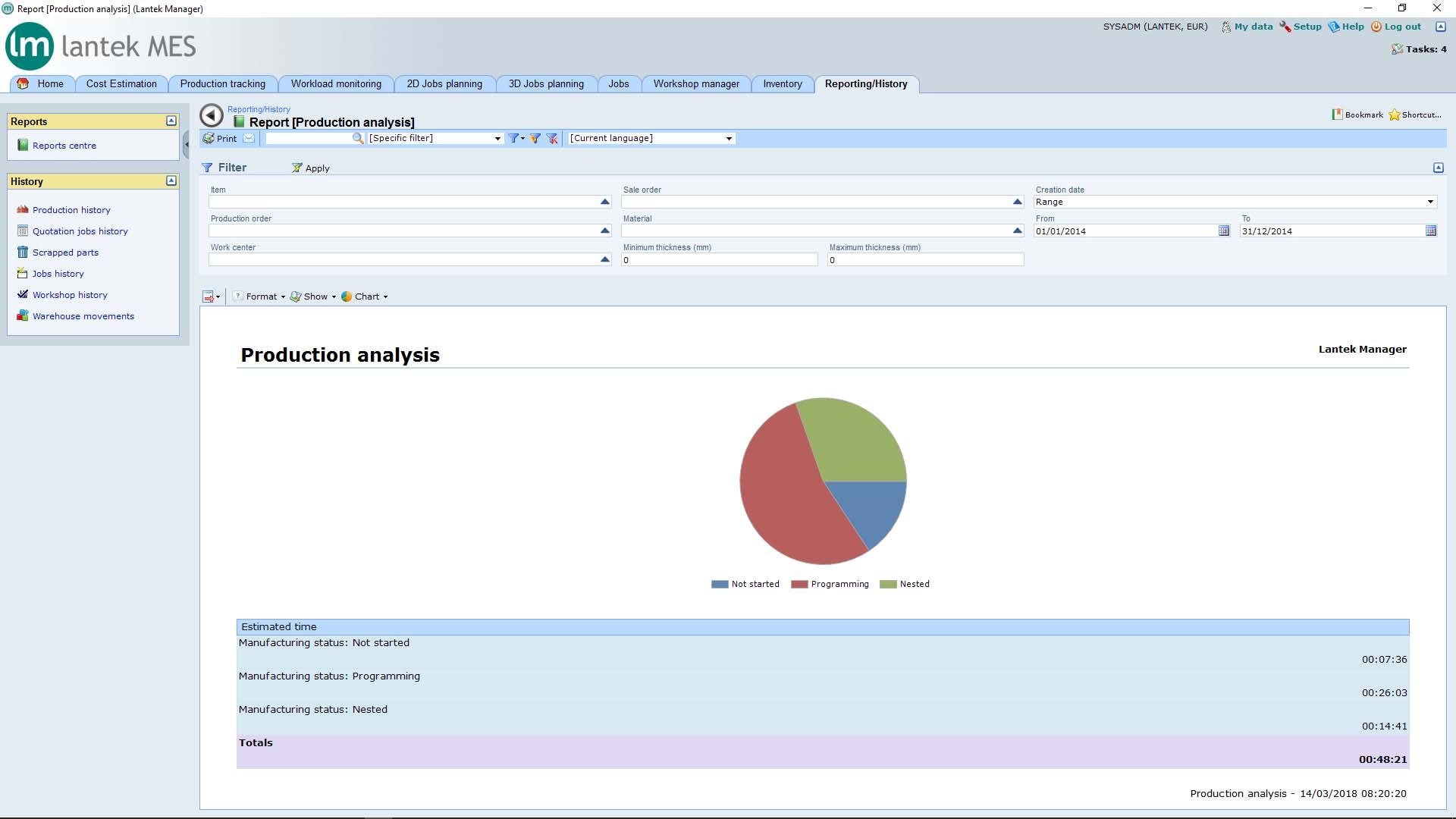 Lantek Manager  - 보고 기록