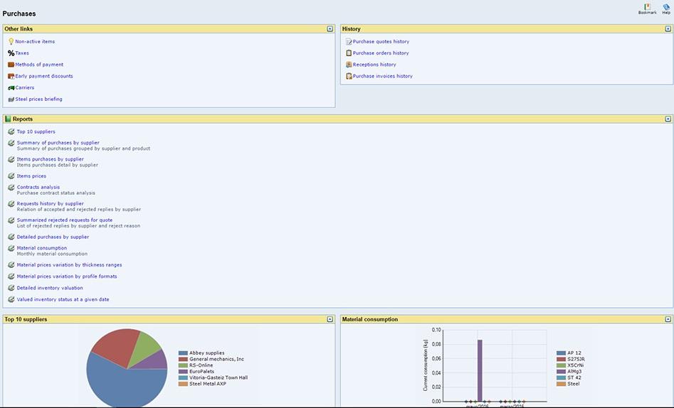 Lantek Integra Purchases  - Resumen