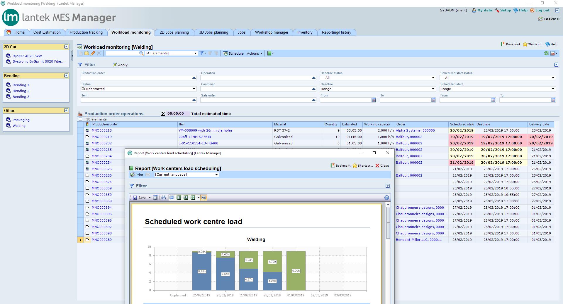 Lantek Manager  - Fertigungsauftragszeiten und -kosten