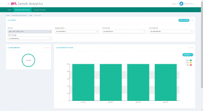 Manufacturing Analytics- OEE Availability