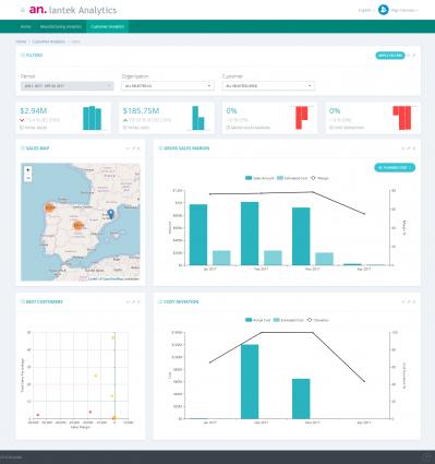 Customer Analytics Sales