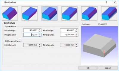 Lantek Expert Cut  - Konfiguracja technologiczna