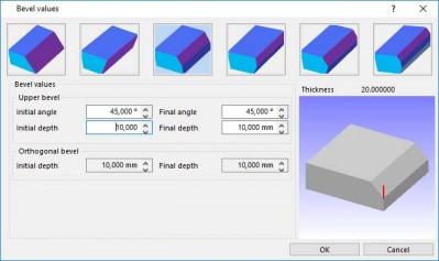 Lantek Expert Cut  - Configurazione della tecnologia