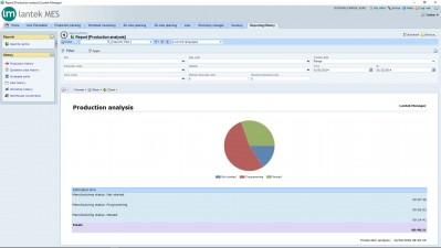 Lantek Manager  - Histórico de informes